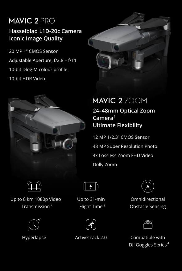 DJI Mavic 2 Zoom - Drones Reviews & Catalog with Best Cheap Drones
