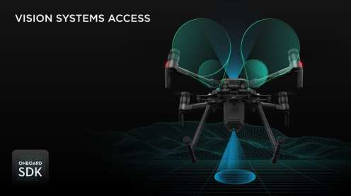DJI Onboard SDK and Skyport Systems Access