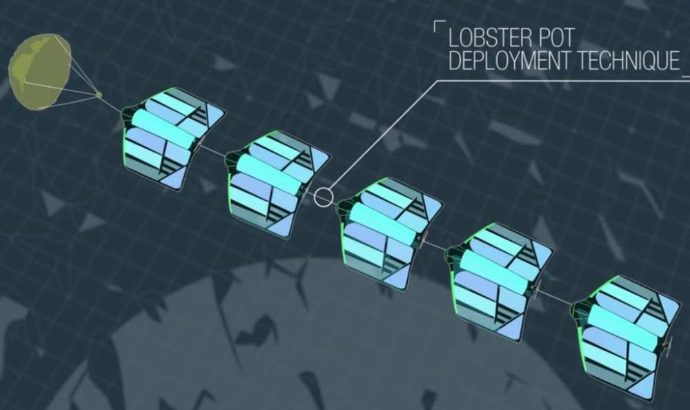 The drones can be deployed in a lobster pot formation