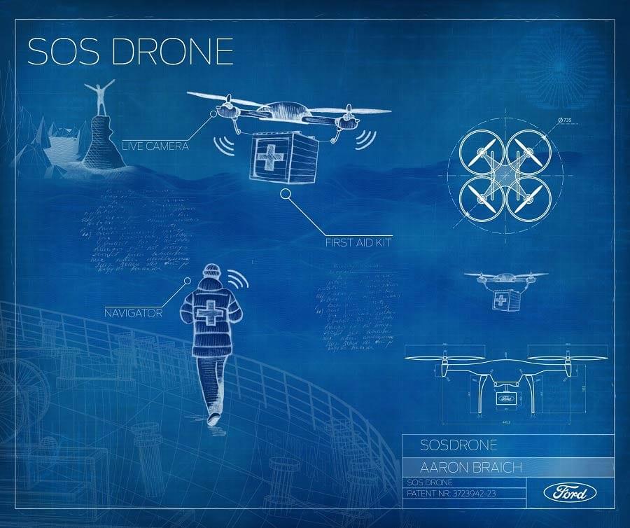 SOS Drone