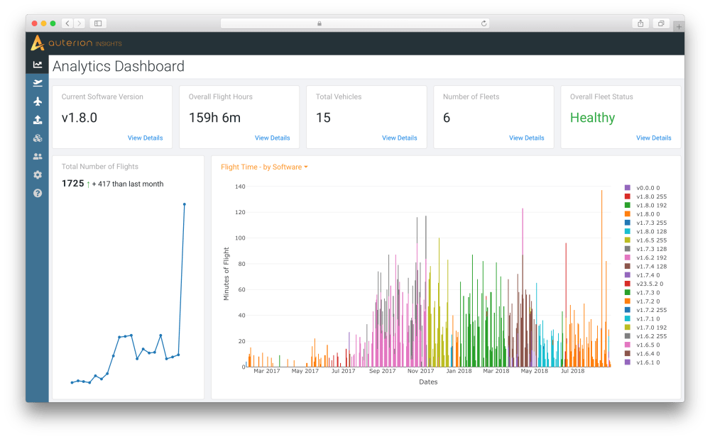 Product Image - Auterion Insights - Analytics Dashboard
