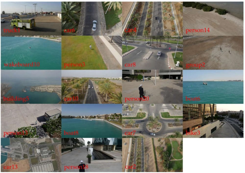 Sample frames of the 19 different videos selected from the UAV123 database and used as visual stimuli in the performed experimental study. The selected names of all videos are the same with these provided by the original source.