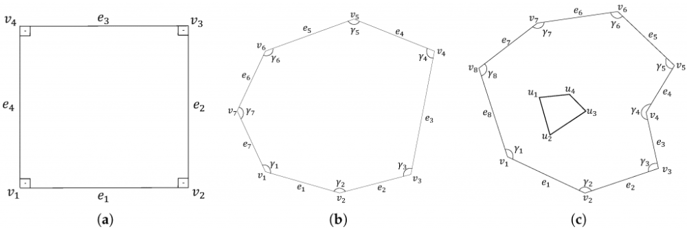 Different areas of interest explored during CPP missions: (a) Rectangular; (b) Convex Polygon; (c) Concave Polygon with No-Fly Zones.