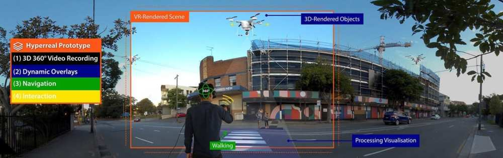 Hyperreal prototype setup to evaluate drone-based pedestrian crossing projections in virtual reality