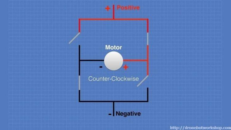 H-Bridge Counter-Clockwise