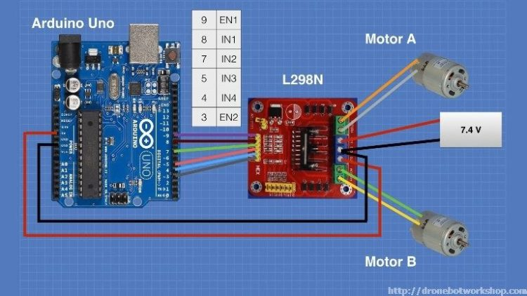 Controlling Dc Motors With The L298n Dual H Bridge And An