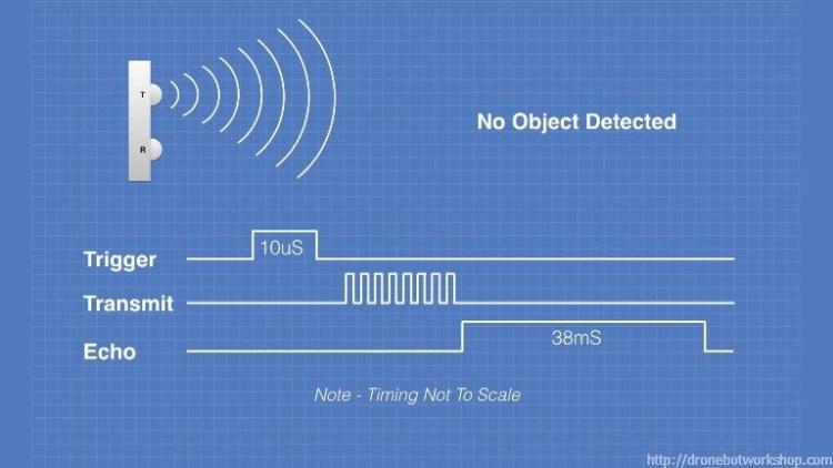 HC-SR04 Timing - No Object