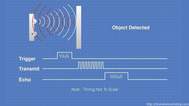 HC-SR04 Timing - Object Detected