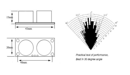 HC-SR04 Sensor