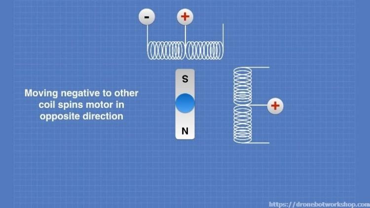 Unipolar Stepper Motor Theory 3