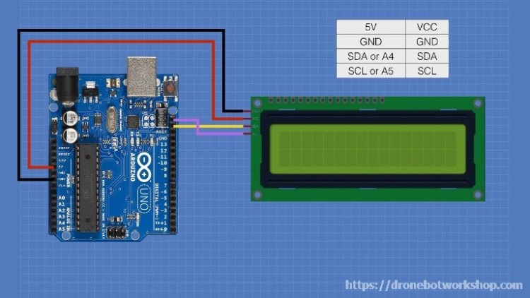 LCD Demo with I2C Addapter Hookup