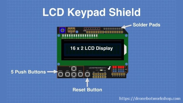 LCD Keypad Shield Layout