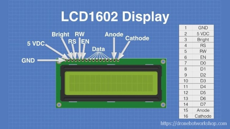 LCD1602 Display Module Pinouts