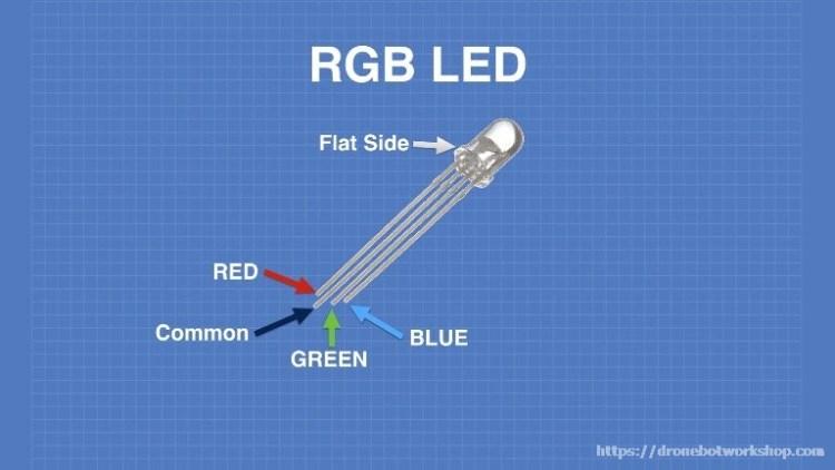 RGB LED Pinout Diagram