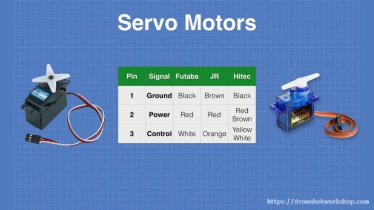Using Servo Motors With The Arduino