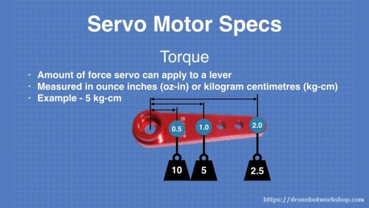 Servo Motor Specs - Torque