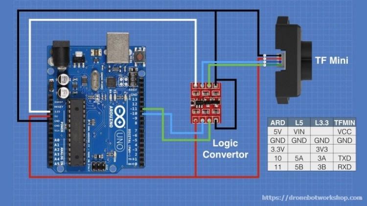 TF Mini Arduino Hookup