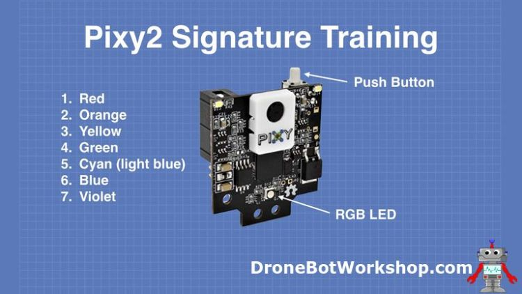 Pixy2 Signature Training