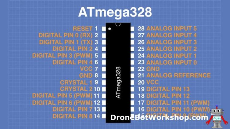 ATmega328 Arduino Pin Equivalents