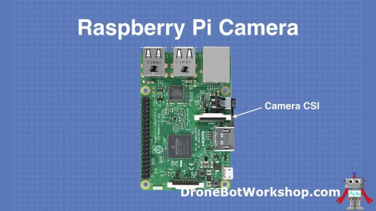 Raspberry Pi 3 CSI