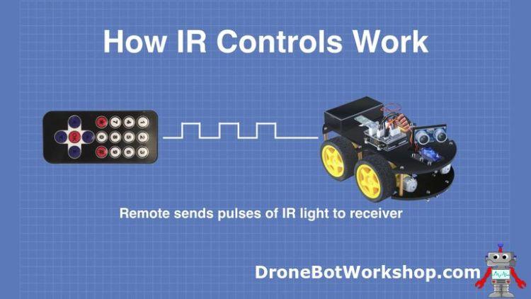 IR Remote Function