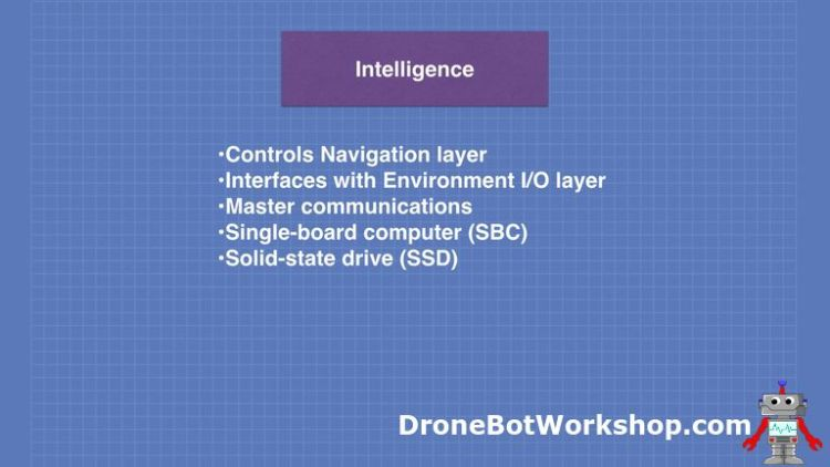 DB1 Intelligence Layer