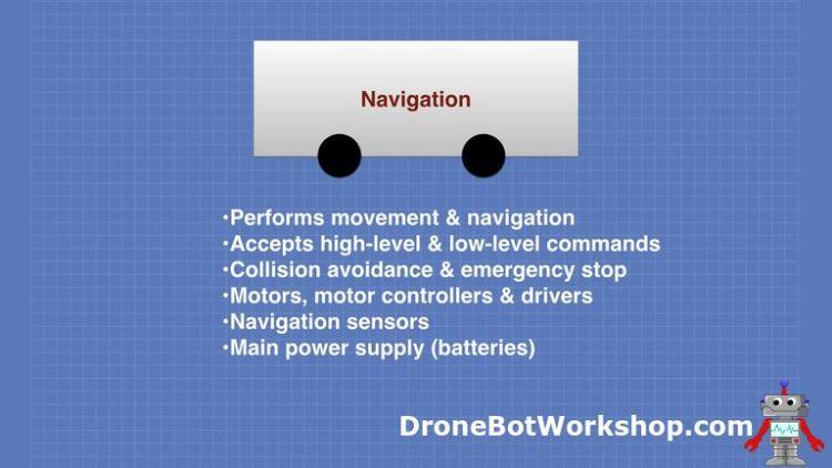 DB1 Navigation Layer