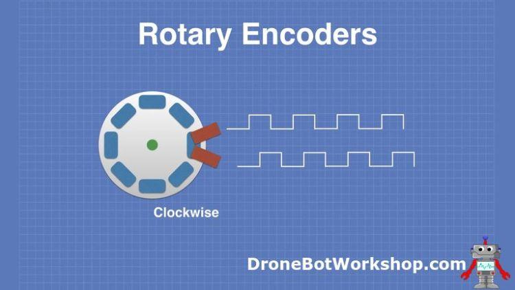 Rotary Encoder Operation - CW