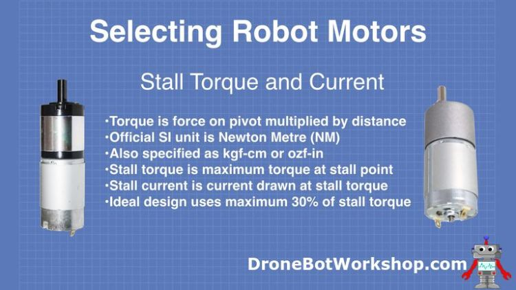 Stall Torque & Stall Current