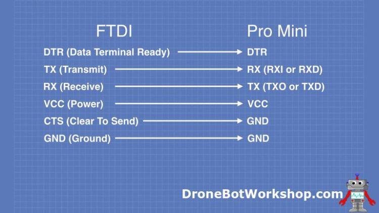 FTDI to Pro Mini Hookup