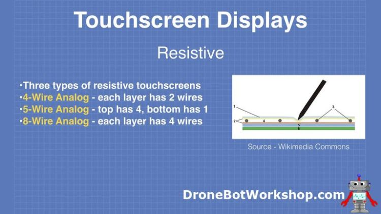 Resistive Touchscreen-2