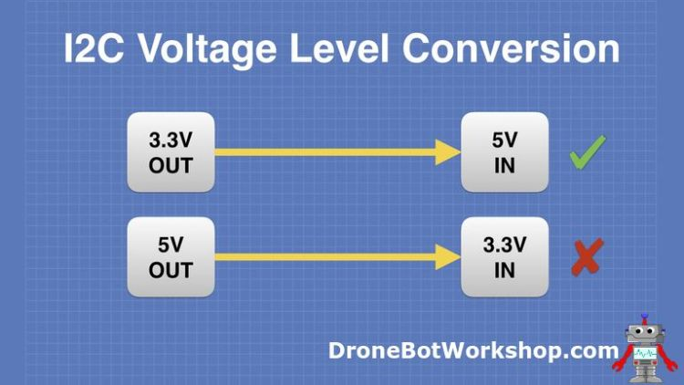 Digital Logic voltage level rules