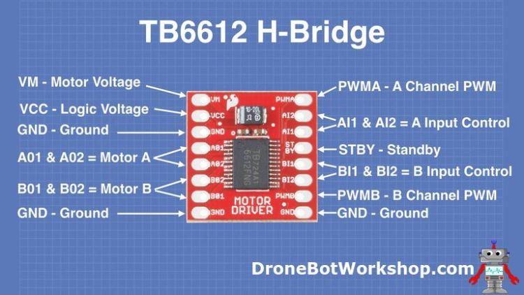 TB6612FNG Pinout