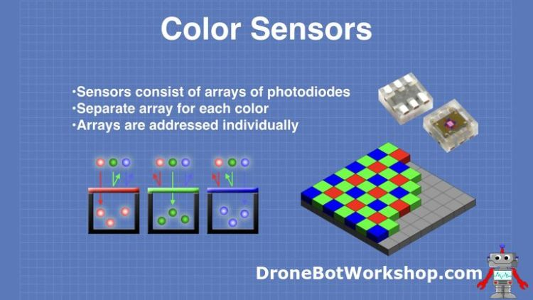 Color Sensor Arrays