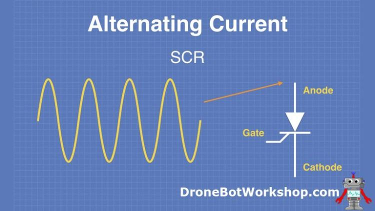 SCR AC Input