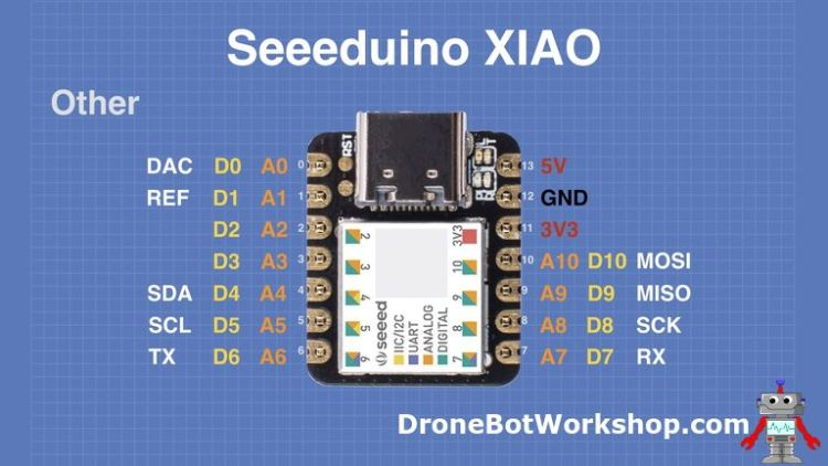 Seeeduino XIAO Other Functions