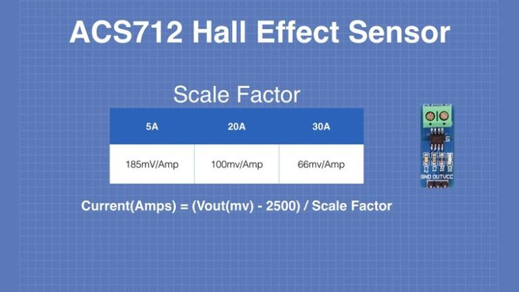 ACS712 Scale Factor