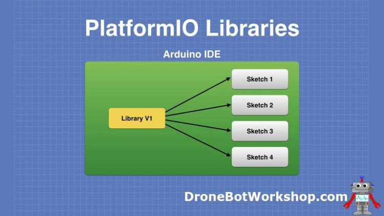 Arduino Libraries V1