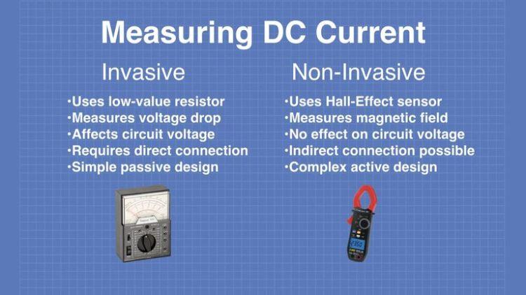 Invasive vs Non-Invasive Current Measurements