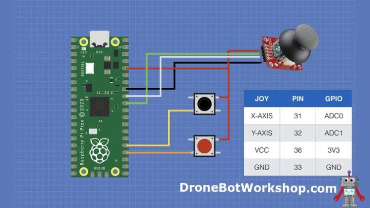 Raspberry Pi Pico Mouse Emulator Hookup
