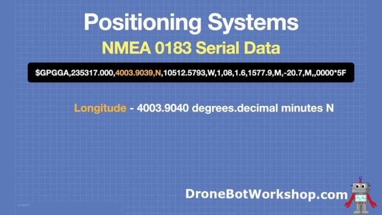 NMEA-Longitude