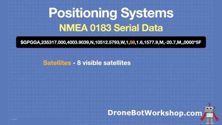 NMEA-Satellites