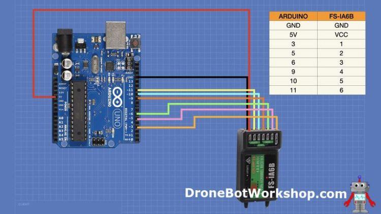 Arduino Uno RC Hookup