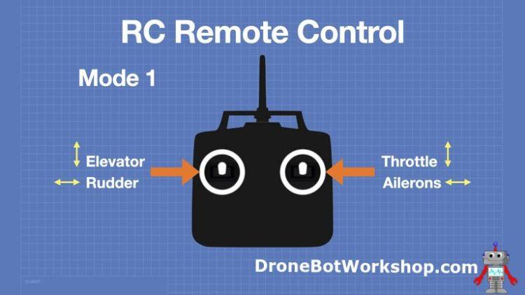 RC Transmitter Mode 1
