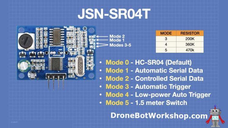 JSN-SR04T Mode Selection