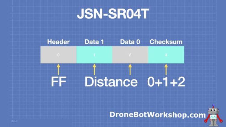 JSN-SR04T Serial Protocol