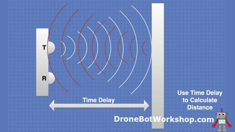 Ultrasonic Distance Sensors Operation