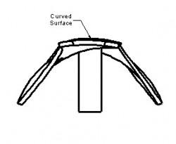 Propeller Curve