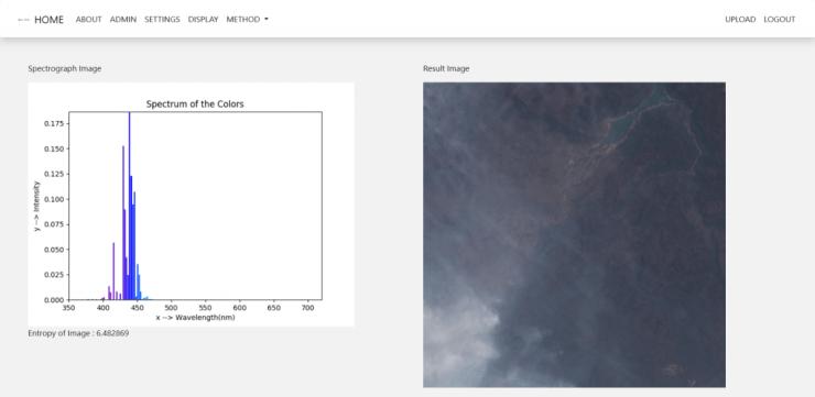 Australian bush fire smoke and haze - original Sentinel 2 image