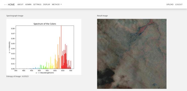 Australian bush fire smoke and haze - DroneVee Method 4 scan of Sentinel 2 image